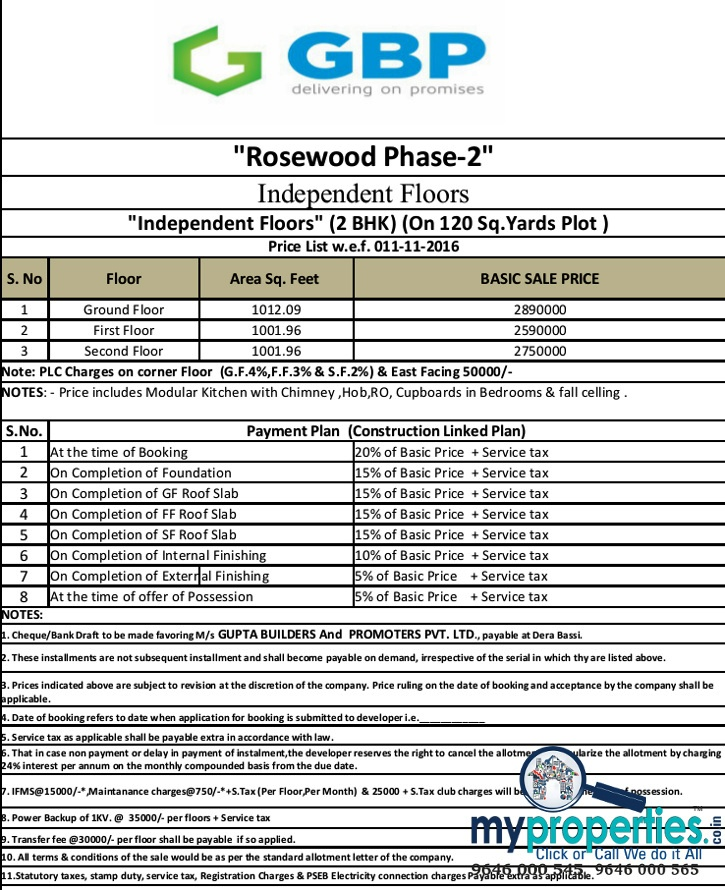 2-bhk-flats-in-gbp-rosewood-estate-derabassi1