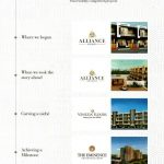 2 BHK, 3 BHK & 4 BHK Flats in Affinity Greens at Airport Road Zirakpur – Call – 9290000454, 9290000458